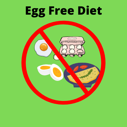 Graphic of what is not included in an egg free diet.