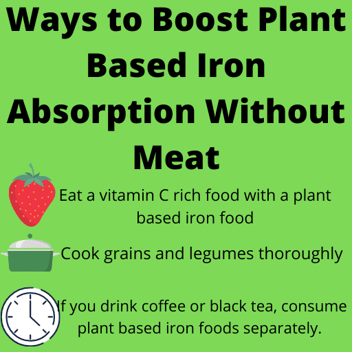 Graphic describing ways to increase iron absorption on a vegan diet.