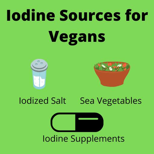 Graphic describing iodine sources for vegans.