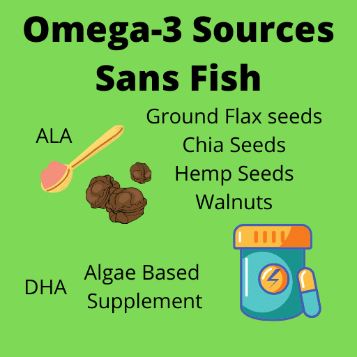 Graphic showing sources of omega 3 fats without fish.