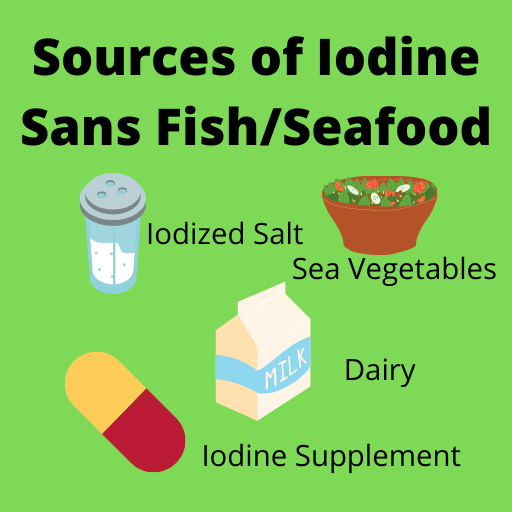 Graphic of sources of iodine without fish